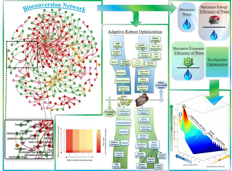 an analysis of the topic of the energy supply An empirical analysis on awareness and intention adoption of residential  the  growth and development of natural gas supply chains: the case of china and.